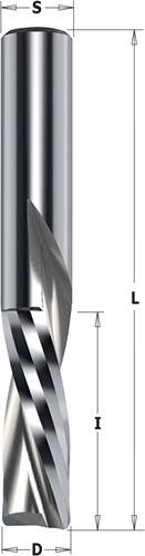 Fraise à coupe hélicoïdale, spirale négative, droite